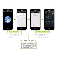 微信智能化控制
