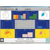 美国Davis Vantage Pro2 plus 06162气象站
