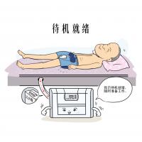卧床老人纸尿裤 尿垫 靠背 护理用品 生产厂家