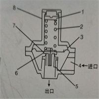 燃气调压器的常见故障及解决办法 枣强昂星燃气