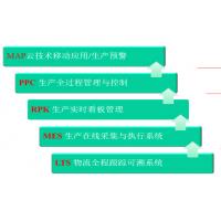 环思智慧纺纱智慧工厂MES实施案例——浙江正大纺织