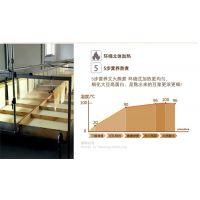 半自动腐竹油皮机生产线 河南鹤壁腐竹机全套设备包教技术