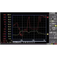 无线电压/热电偶数据采集仪LR8515 日本HIOKI/日置 LR8515