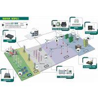 ?LoRa数据传输终端-RS485转LoRa转换器 中继器 物联网成套箱