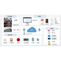中消云ZXY-02商业银行消防物联网监测系统解决方案厂家