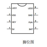 供应嘉泰姆驱动IC CXLE8723高效率三种循环LED手电筒控制芯片单节锂电池充电管理电量指示