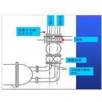 AKS艾科索管刷在线清洗、AKS-DN1400-500、提高冷凝器的使用寿命
