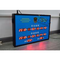 郴州天文作战写真面板时钟屏制造商