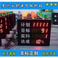 苏州永升源 专业定制生产车间管理看板 电子看板 PLC计数显示屏 SOP作业指导书