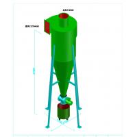 深圳旋风除尘器厂家/打磨粉尘处理设备-威门特