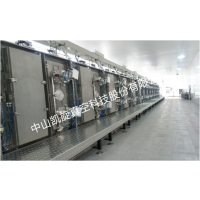 In line continuous coating line