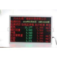 潮州电厂排放led屏-驷骏精密设备-电厂排放led屏供应商