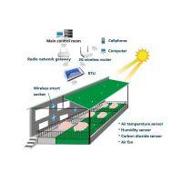 智能农业信息管控系统 智能农业温湿管理系统