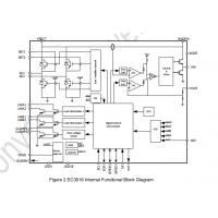 无线充接收方案支持5到15w 高集成EC3016,过qi认证,带原厂技术