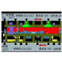 长安工程模具设计公司谈CNC数控机床主轴故障与维修