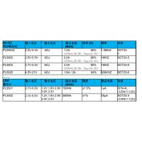 ��Ӧ˫·PD2.0���Э��IC-FP6603