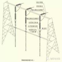 110KV户外电缆终端 YJZWI4、YJZW14 1x240 300 价格