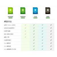 西宁基础windows7操作系统报价
