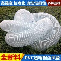 厂家直销新料白色透明PVC钢丝软管/透明80mm规格PVC吸尘管通风管