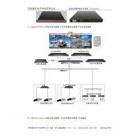 工业3G/4G全网通路由器 DTU 短信猫 整体方案 环境监控主机工控机