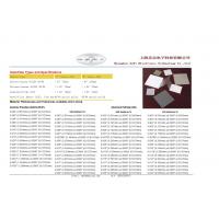 氮化铝陶瓷抛光 客户定制 高导热180-200-230 半导体陶瓷
