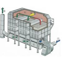 双蓄热式加热炉 武汉工业喷漆废气处理厂家