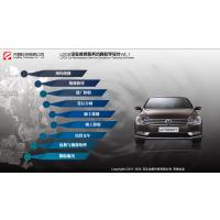 LD02汽车维修服务仿真教学软件