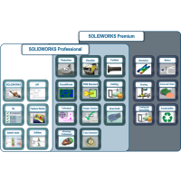 SOLIDWORKS软件 3D 设计解决方案 代理商武汉高顿
