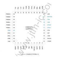 供应嘉泰姆CXMD3275马达电机驱动IC逆变器SPWM数字化自带死区控制三相纯正弦波逆变发生器