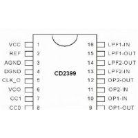 CD2399具备数模转换功能的混响处理芯片