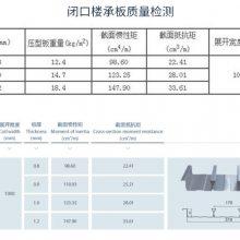 YXB65-254-762闭口楼承板厂家