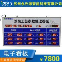 苏州永升源厂家生产定制生产参数管理看板 可视化管理LED显示屏温度PH值监测屏