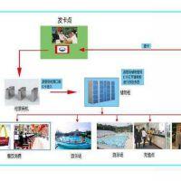 水上乐园门票管理软件,游泳馆闸机门禁系统