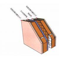 SUNB轻质隔声墙:超薄高隔音 施工周期短