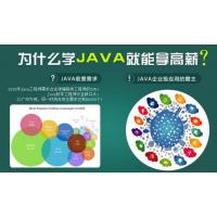 想去学习Java,哪个武汉Java培训机构好?