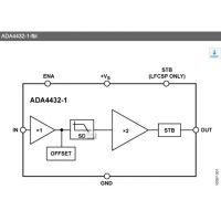 ADA4432-1BRJZ-R7【ADI专营】其他IC 视频滤波器
