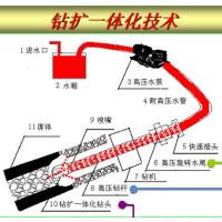 高压水射流钻扩一体化装置 无 高压水射流 缩短钻孔卸压抽排