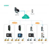 智能配电管理系统解决方案 可视化监控