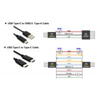 台湾聚鼎PPTC自复保险丝USBtype-c端口短路专用过流保护10W/100W