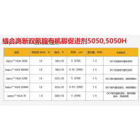 络合高新双氰胺有机脲促进剂Lepcu HUA 5050,5050H,35,对应UR500,储存期长