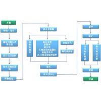 物流SAP系统 SAP B1物流行业ERP管理软件厂商选择达策