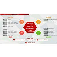 金禾通食品安全追溯系统软件,溯源营销系统购买支付功能