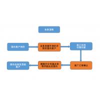 夕秦工业控制设备(上海)有限公司
