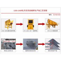 日产1200-1500吨砂石料生产线设备破碎机制砂机配置方案