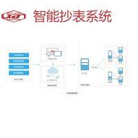 许继ERS工业企业能源监测管理系统 许继后台系统