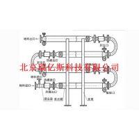 POT-526型强化传热混合反应器厂家直销操作说明