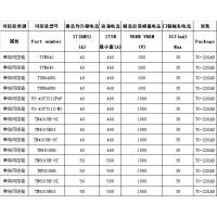 专业生产可控硅_深圳可控硅厂家_可控硅品牌_可控硅型号_可控硅生产厂家
