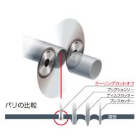 日本进口 TANITEC 铣削切断机用TCT锯片