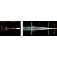 光学设计软件-墨光科技(在线咨询)-光学