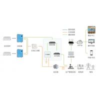 世东电气选型设计预算报价方案 为什么厂房屋顶一定要装光伏